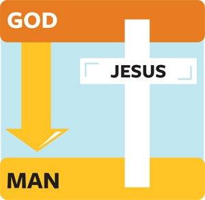 jesus-man
