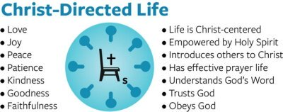 christ-directed-life