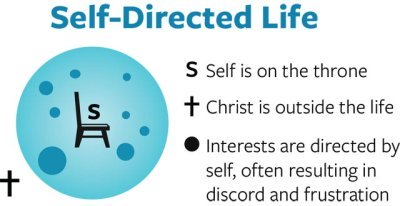 self-directed-life