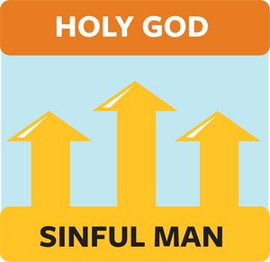 sinful-man-holy-god