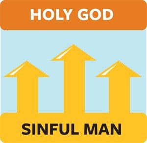 sinful-man-holy-god